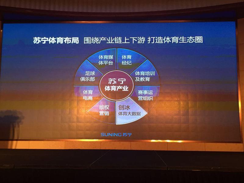 中标足协的青训中心数据管理系统,创冰能给中国足球未来带来什么变化? | 创业熊